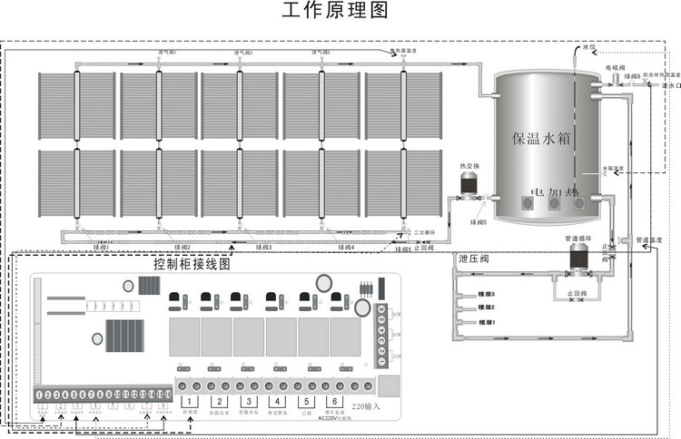 智恩太阳能集热热水工程控制柜水温水位探头怎么接-智恩太阳能控制柜