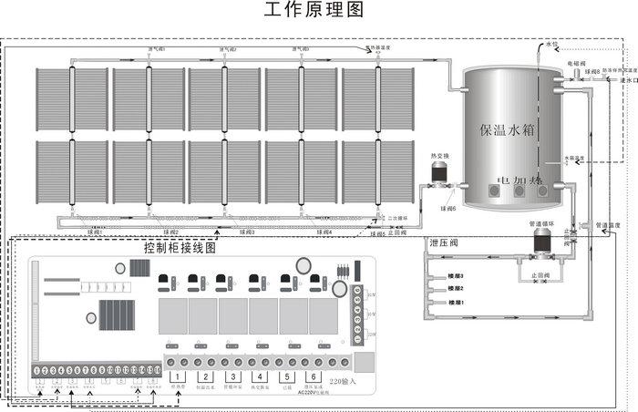 智恩FC01型太阳能集热控制柜工程安装简图/控制柜接线图-智恩太阳能控制柜